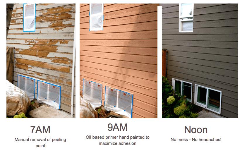redmond house painters